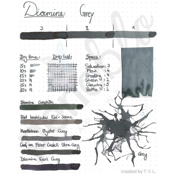 Diamine, Tintenglas, 80 ml, Grey-2