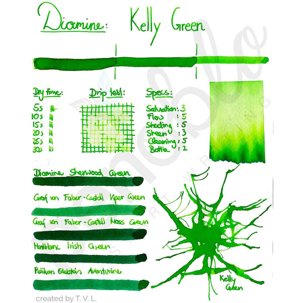 Diamine, Tintenglas, 80 ml, Kelly Green-2