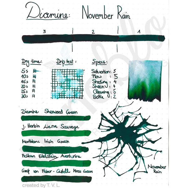 Diamine, Tintenglas, 80 ml, November Rain-2