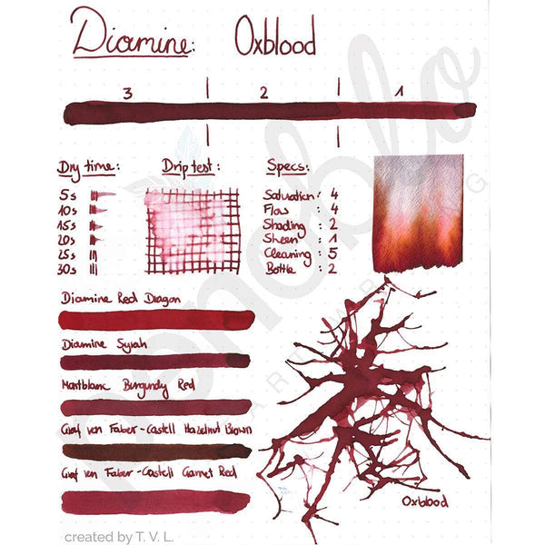 Diamine, Tintenglas, 80 ml, Oxblood-2