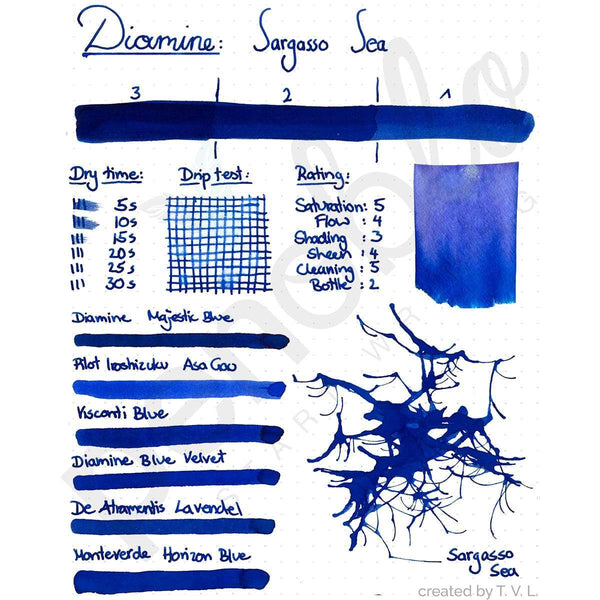 Diamine, Tintenglas, 80 ml, Sargasso Sea-2