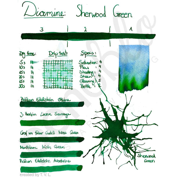 Diamine, Tintenglas, 80 ml, Sherwood Green-2