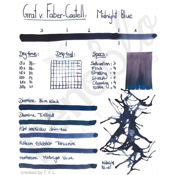 Graf von Faber-Castell, Tintenglas, 75ml, Midnight Blue-2