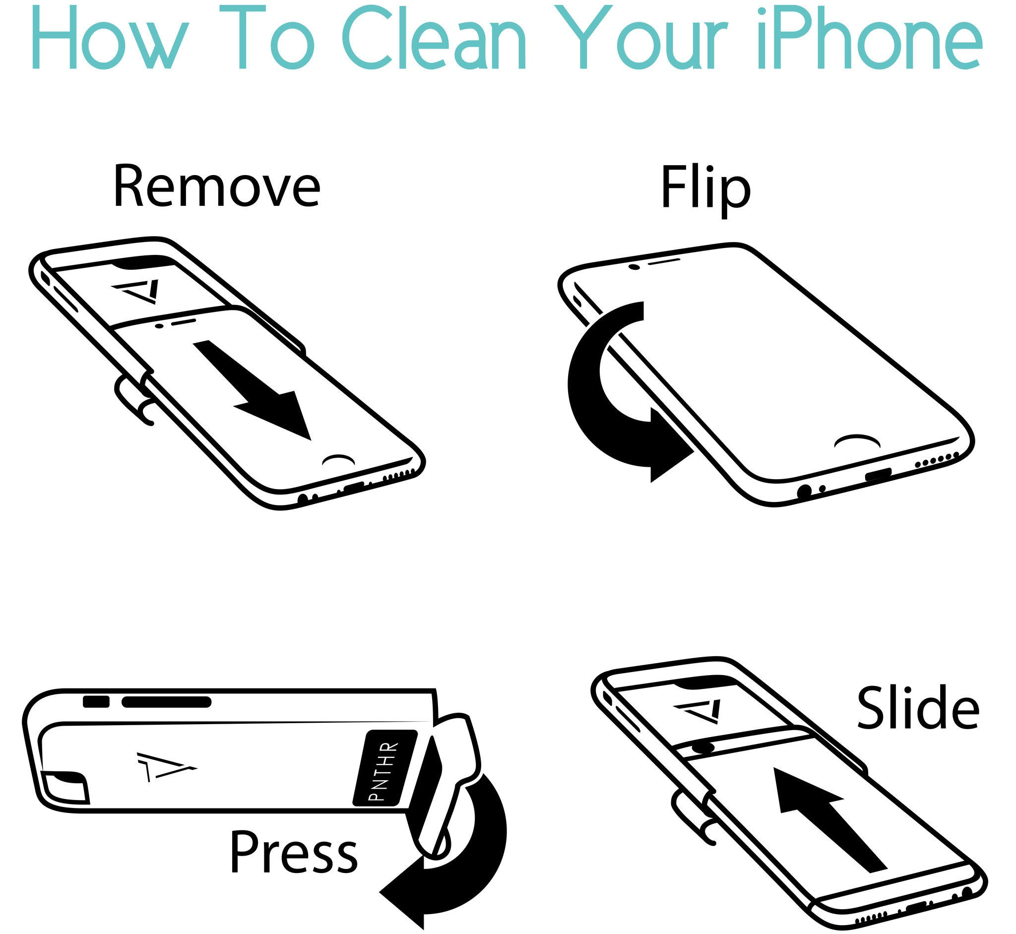 How To Clean Your iPhone Instructional Diagram