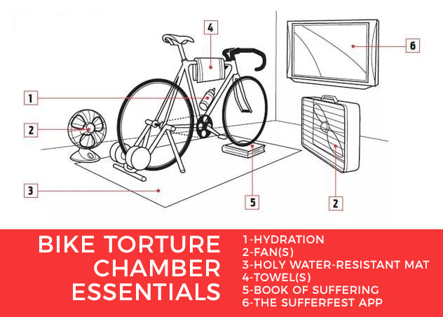 Outfitting Your Bike Torture Chamber: 3 Setups to Fit Your Budget