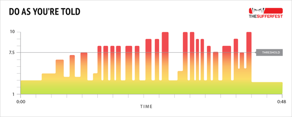Using our new videos with our training plans – The Sufferfest