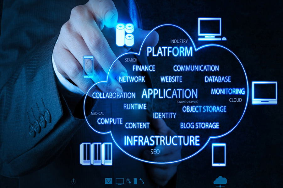 Digital Transformation: Hybrid Cloud Architecture