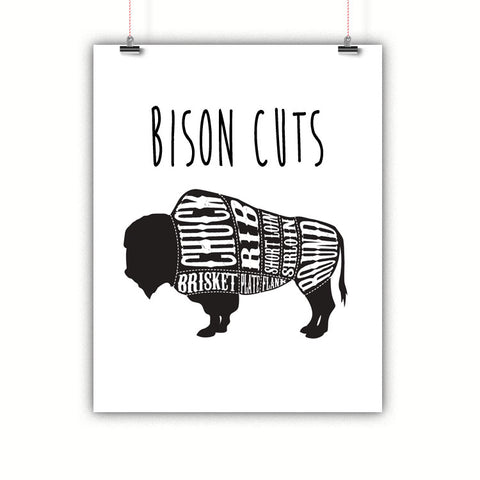 Bison Meat Cuts Kitchen Artwork, Poster, Print, Framed or Canvas