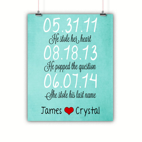 Couples Gift, Boyfriend, Girlfriend, Engagement, Wedding, Love Timeline, Poster, Print Framed or Canvas