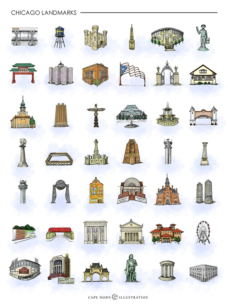 CHICAGO LANDMARKS! THE ANSWER KEY