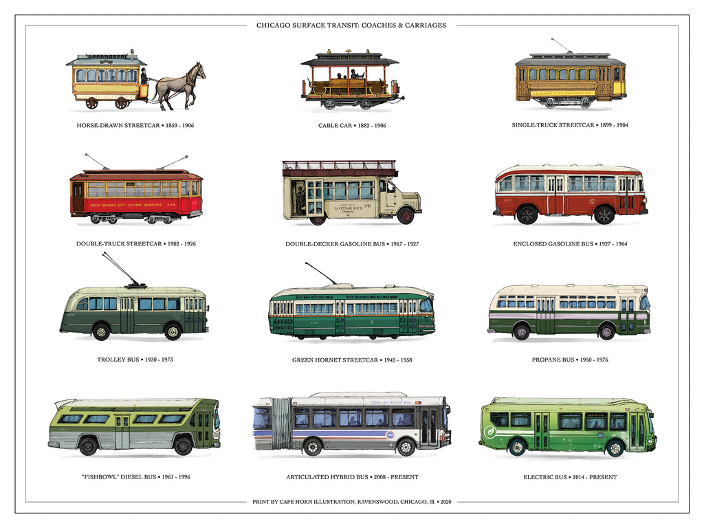 Chicago Surface Transit: Coaches & Carriages