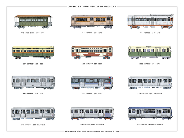 "Rolling Stock of the Chicago ""L"" (11"" x 14""