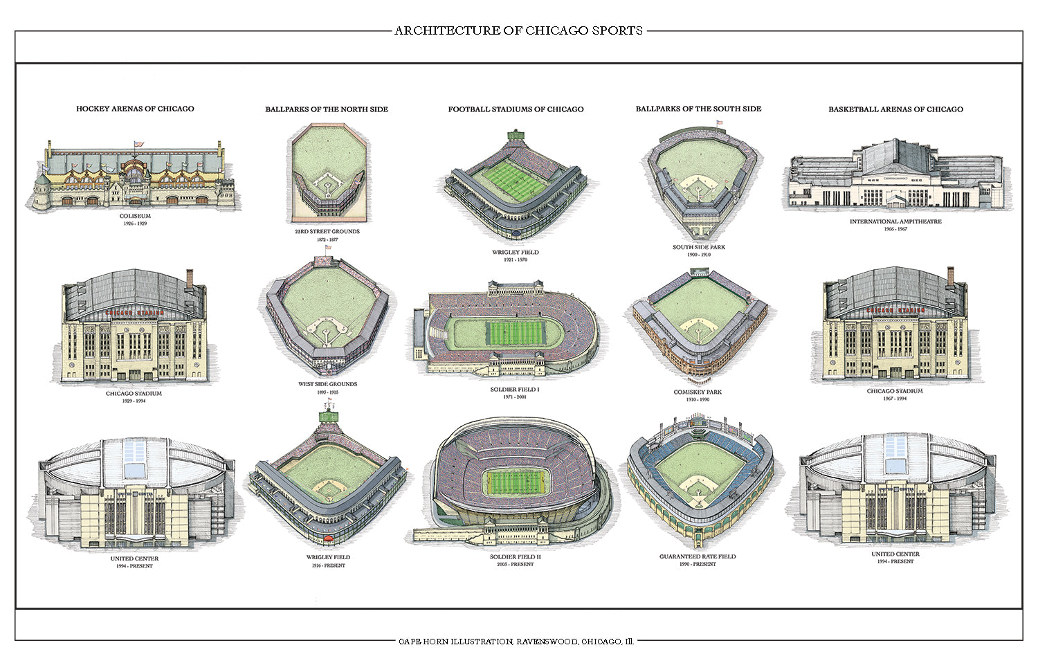 "Architecture of Chicago Sports (17"" x 11"")"