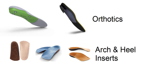 Orthotics and arch and heel inserts Leather Care supply products