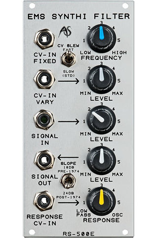 Analogue Systems RS-500e EMS Synthi Filter