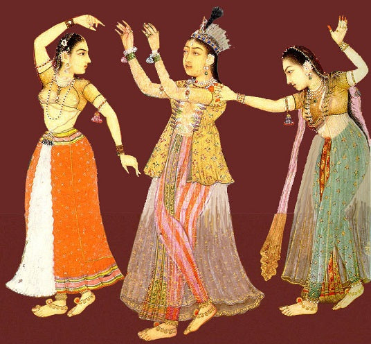 The Rich History of Fashion in India