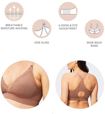 Cake Maternity Tutti Frutti Bamboo Wireless Nursing & Nursing Bra (for B-E Cups)