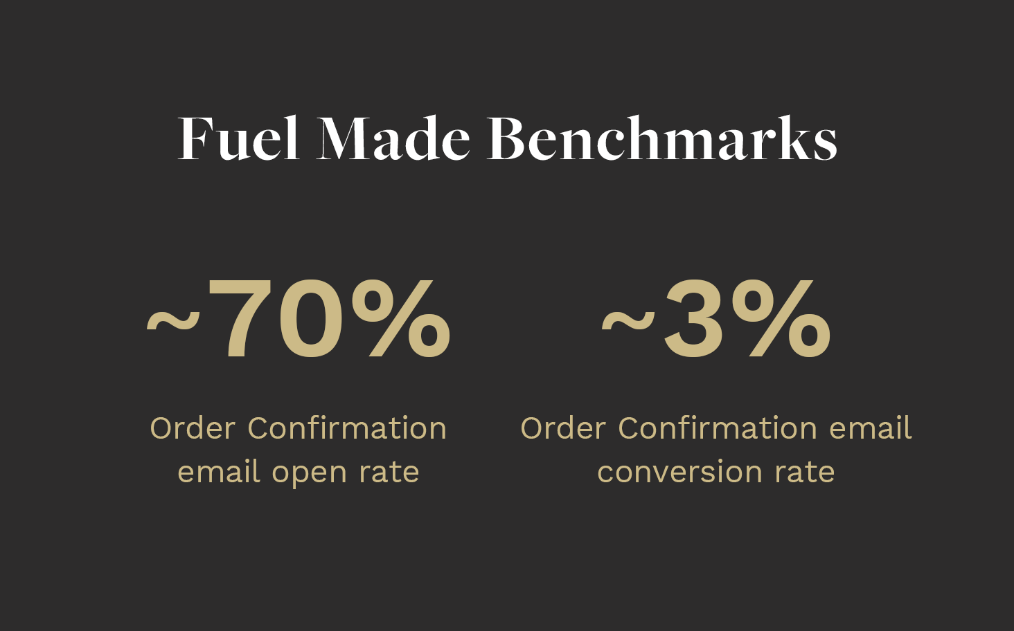 Fuel Made Benchmarks
