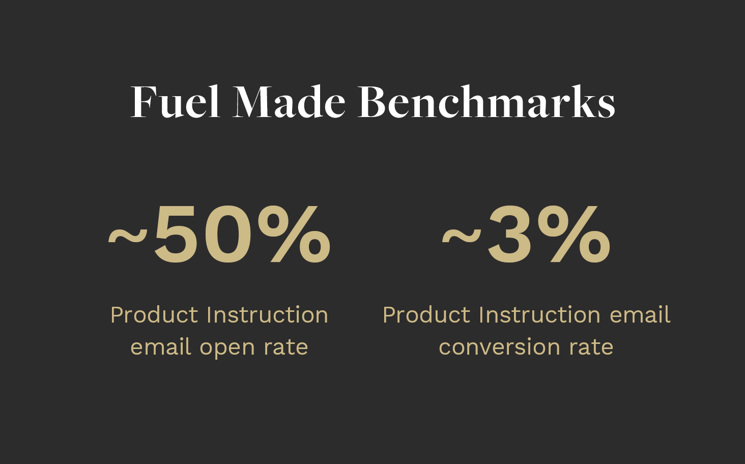 Product Instruction Benchmarks