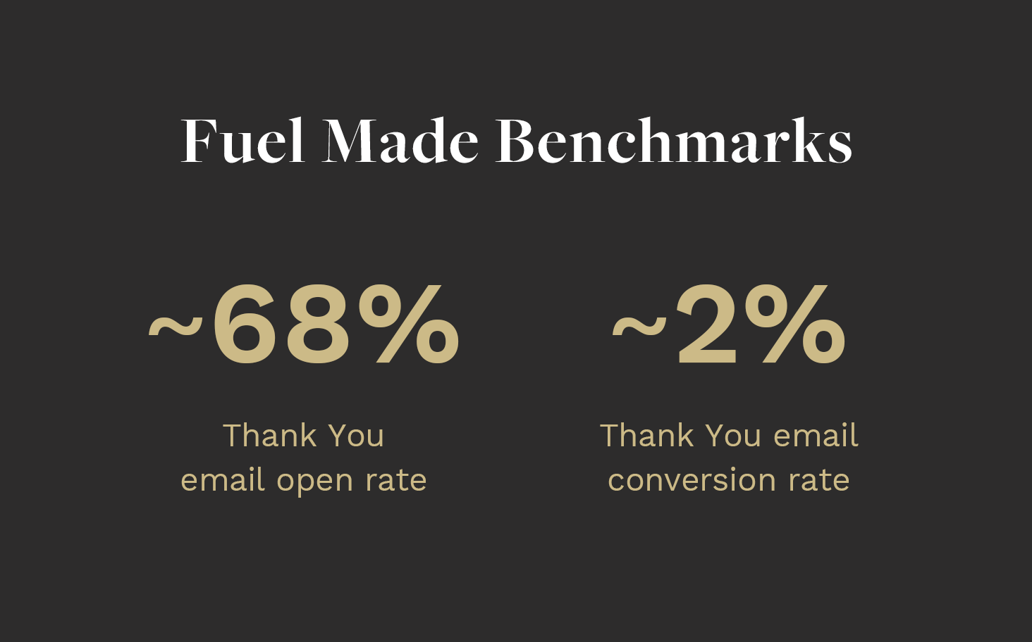 Thank You Email Benchmarks