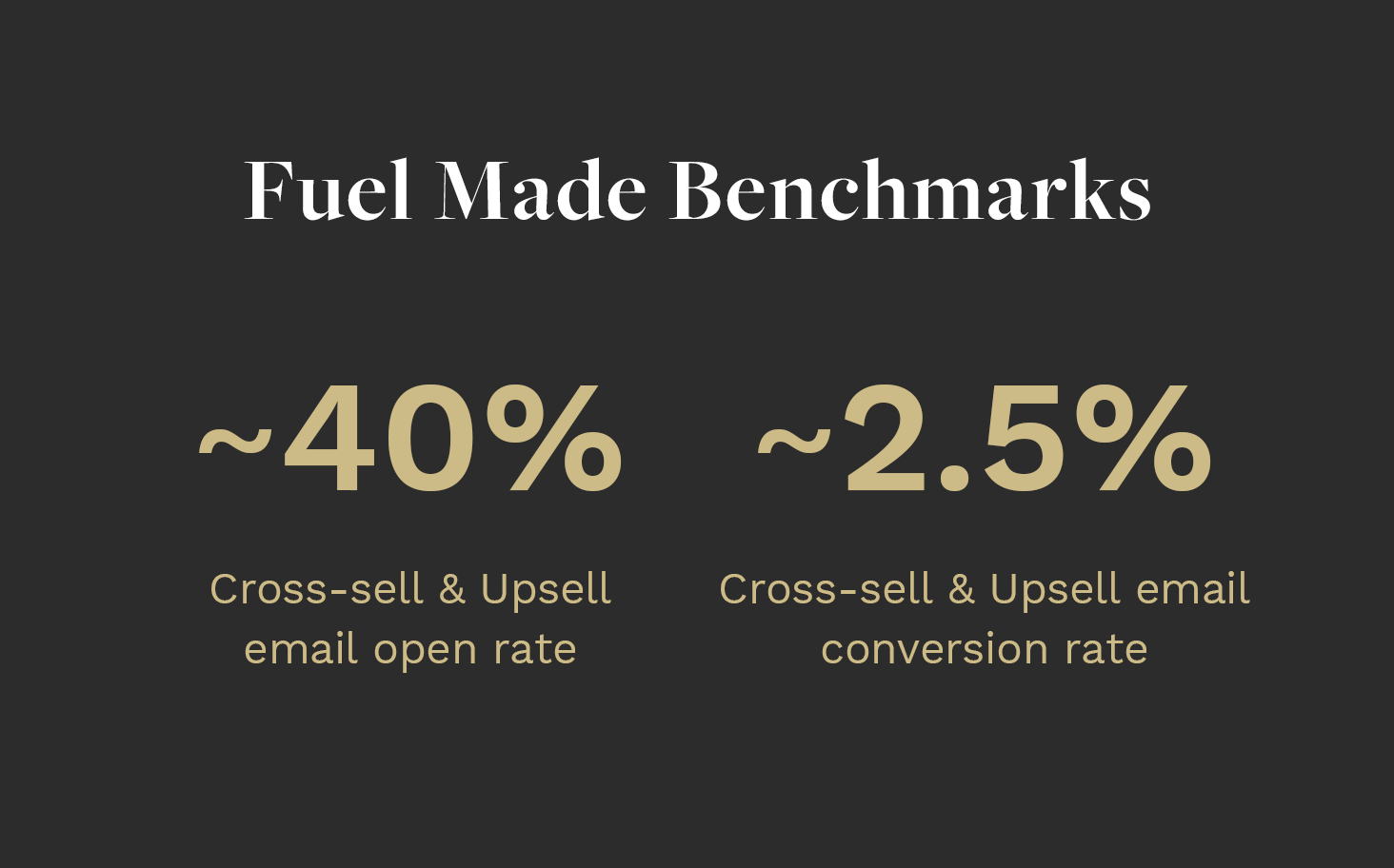 Upsell and Cross-sell Benchmarks