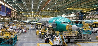 Aircraft Industry