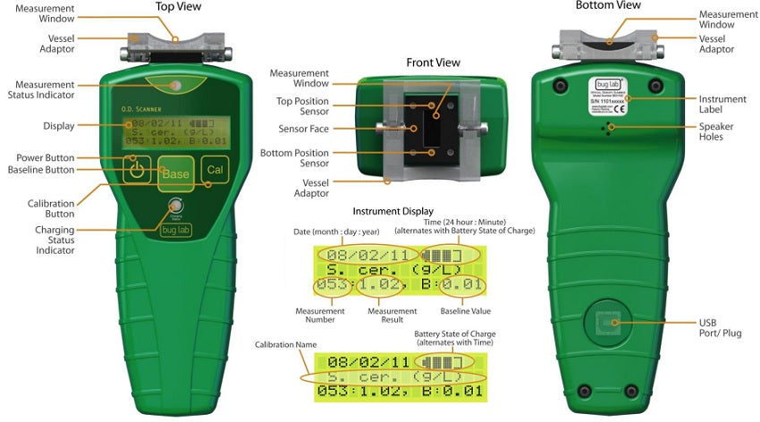 Handheld Biomass Monitor