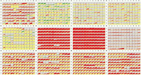 Phenotype MicroArrays for Mammalian Cells Systems