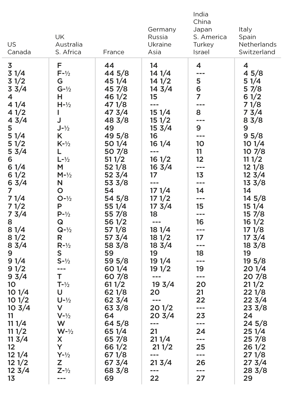Exact Ring Size Chart Topsimages