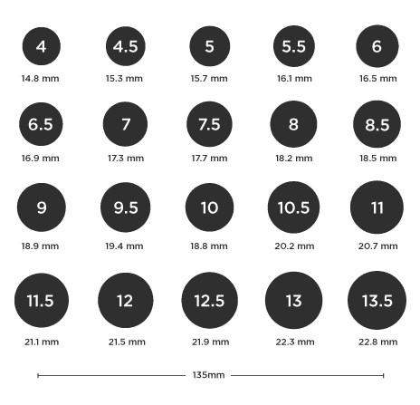 Find Your Ring Size Ring Size Chart And Conversions Shiree Odiz
