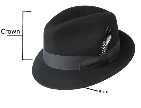 Hat Diagram
