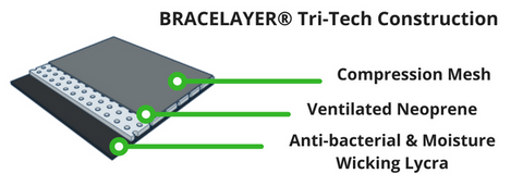 Bracelayer Tri-Tech Knee Compression Joint Support Fabric