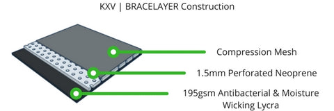 KXV Bracelayer Construction - Brace Layer