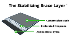The Stabilizing Bracelayer