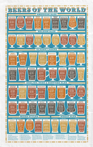 Beers of the World tea towel