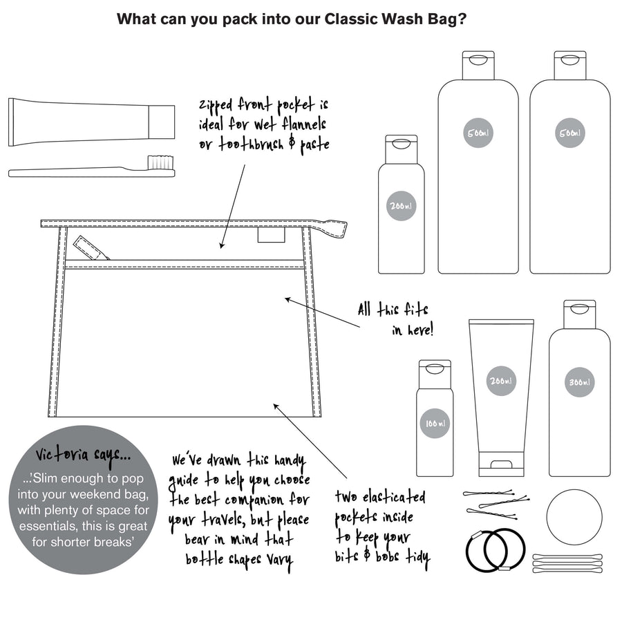 info graphic for classic wash bag daisy sage