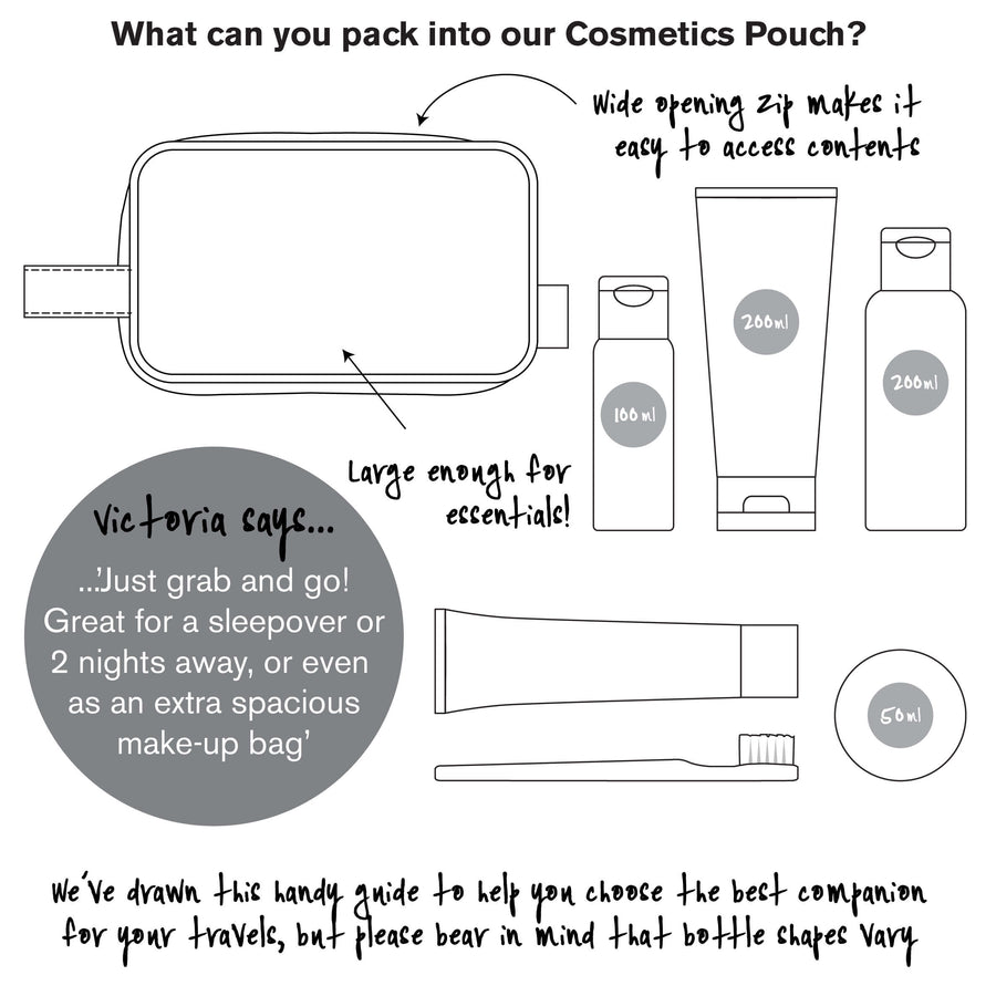 info graphic for cosmetics pouch daisy sage