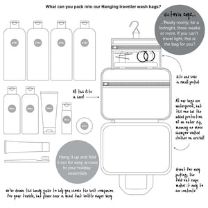 info graphic of daisy sage hanging traveller wash bag