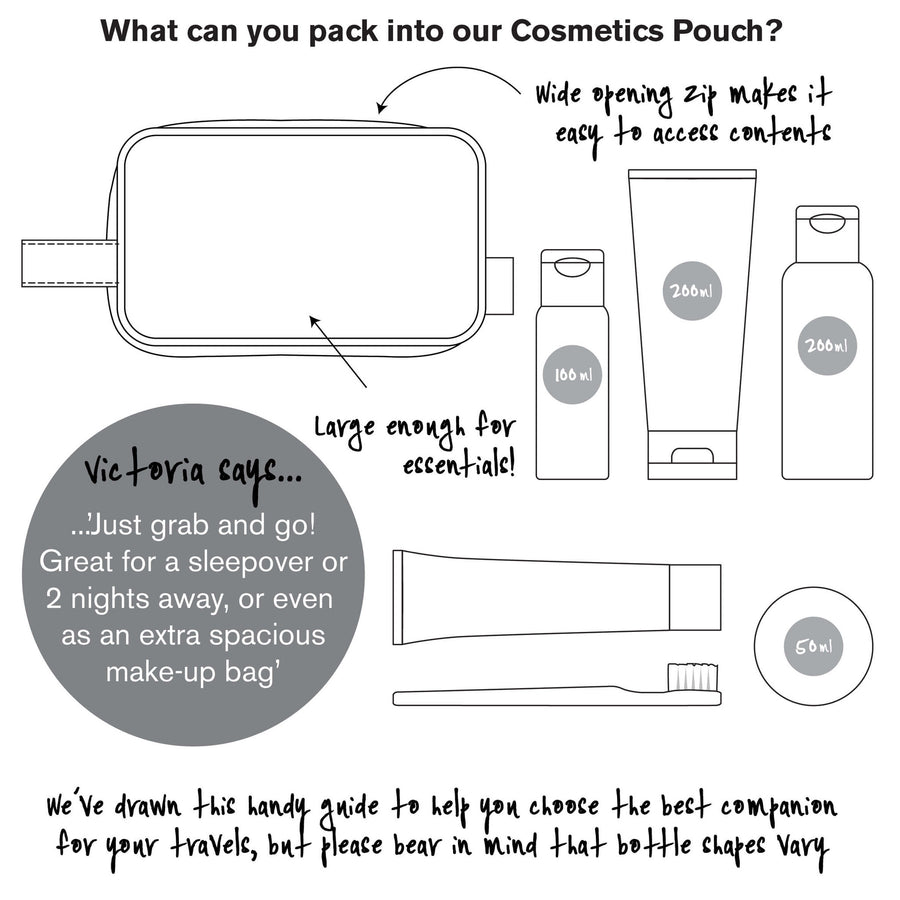 diagram of starflower blush pink cosmetics pouch interior