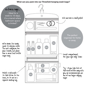 info graphic for threefold hanging wash bag daisy sage