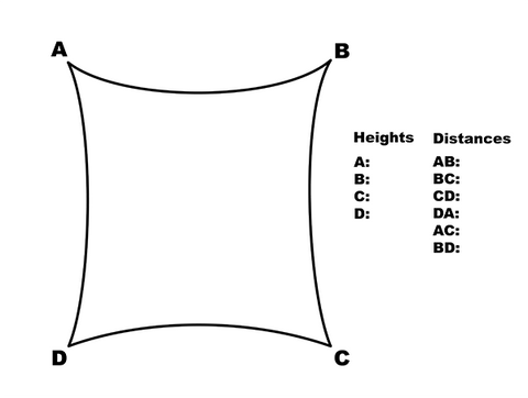 Shade sail measurements