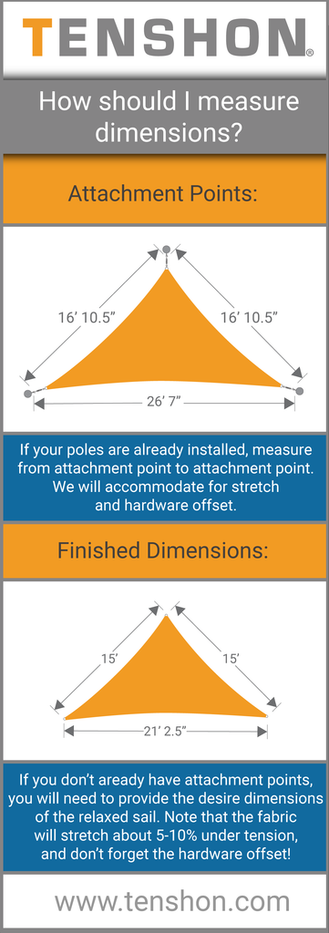 measuring dimensions
