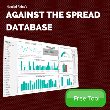 Free NFL Against the Spread Database Analysis Tool