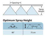 Nozzle : TXR Conejet Hollow Cone Spray Tips