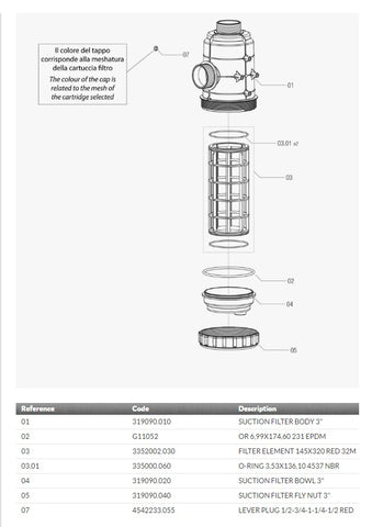 Filter ~ Suction Filter with threaded Coupling : Series 319 - SPARES