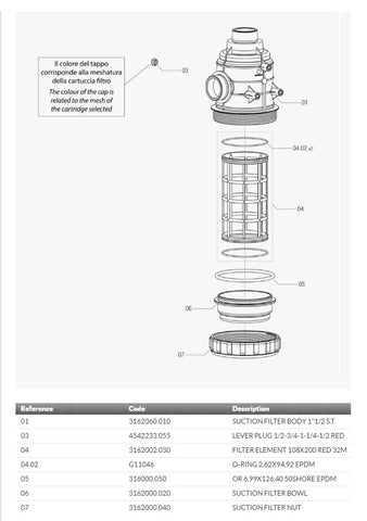 Filter ~ Suction Filter with threaded Coupling : Series 3162 - SPARES