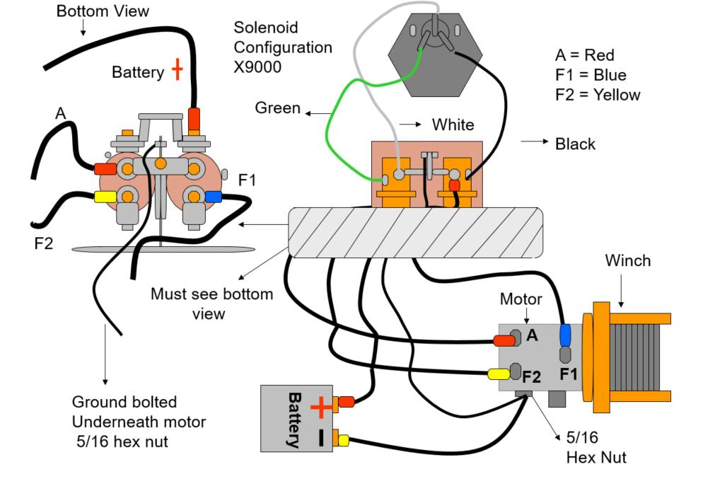 Manual · Superwinch Ox Winch In A Bag: Forward Reverse Winch Wiring Diagram At Sewuka.co
