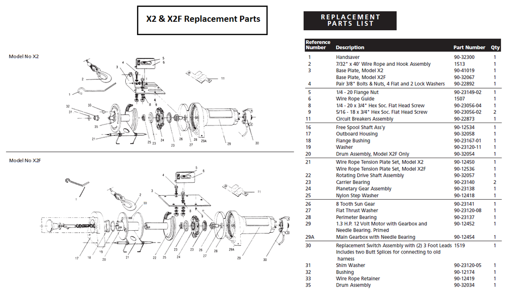 Superwinch X Series Parts Guide - SuperwinchCompanyStore