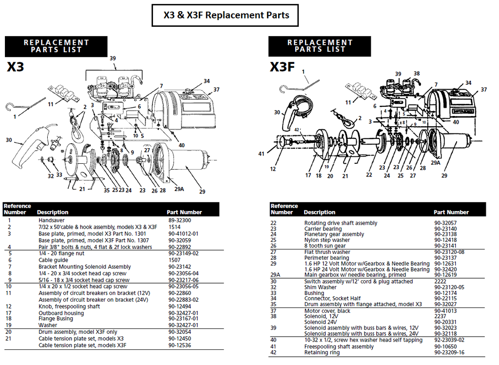 wiring diagram for a superwinch x6  u2013 wiring diagram for a