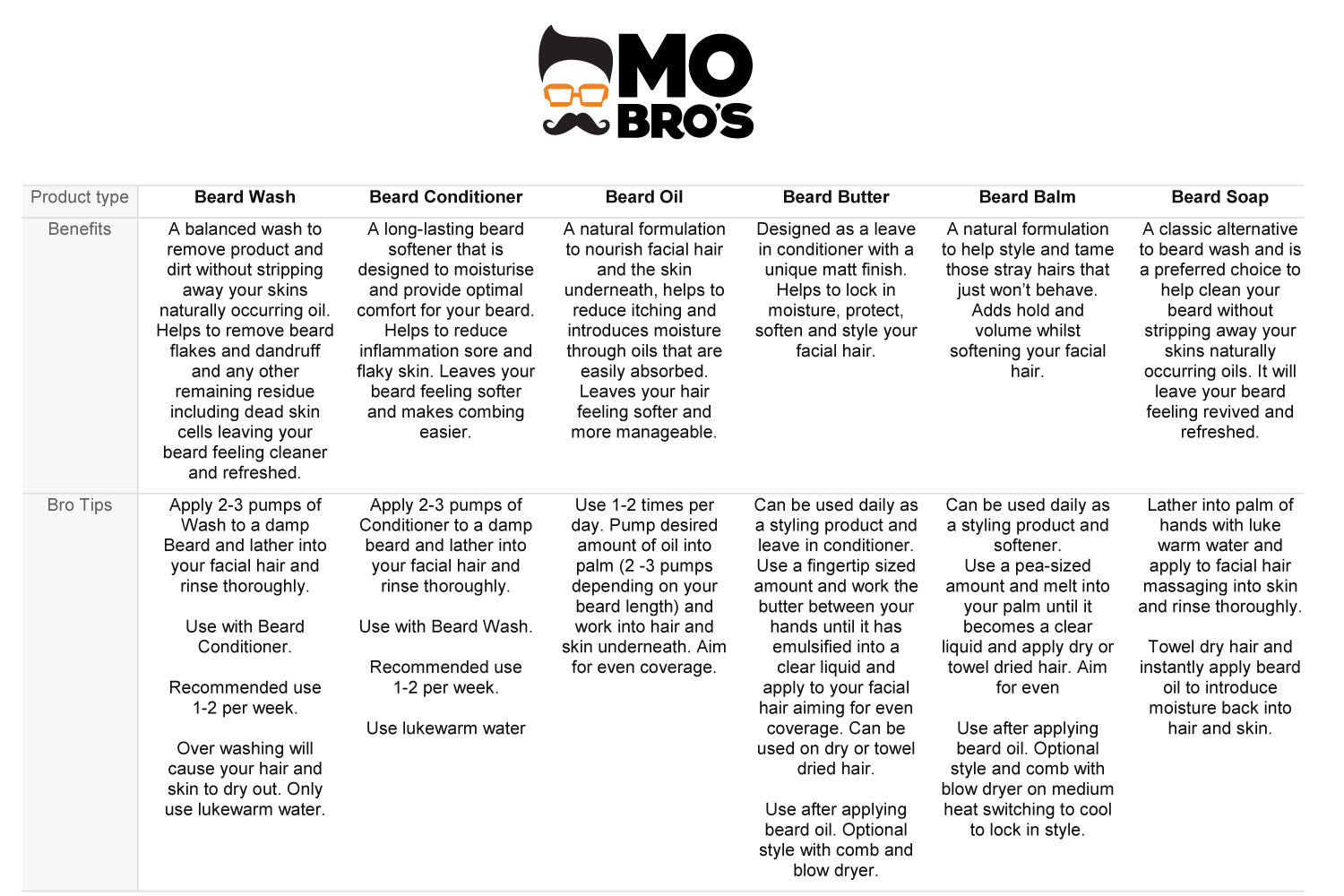 Mo Bro's Product Benefits